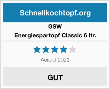 GSW Energiespartopf Classic 6 ltr. Test